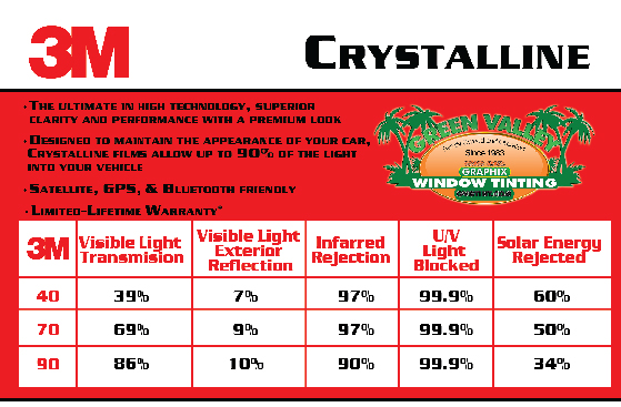3m crystalline review at green valley window tinting las vegas. Black Bedroom Furniture Sets. Home Design Ideas