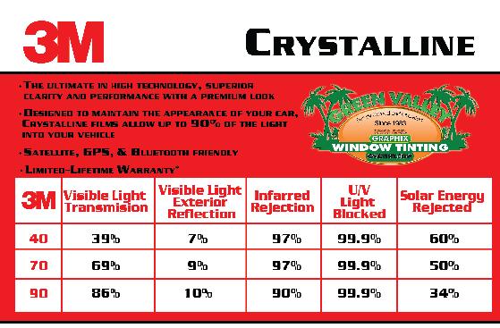 3m crystalline ad