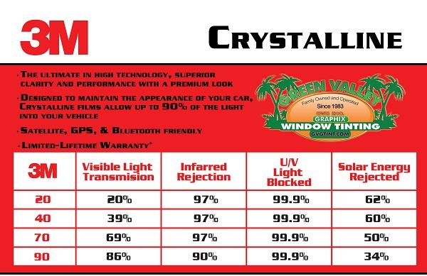 30 crystalline