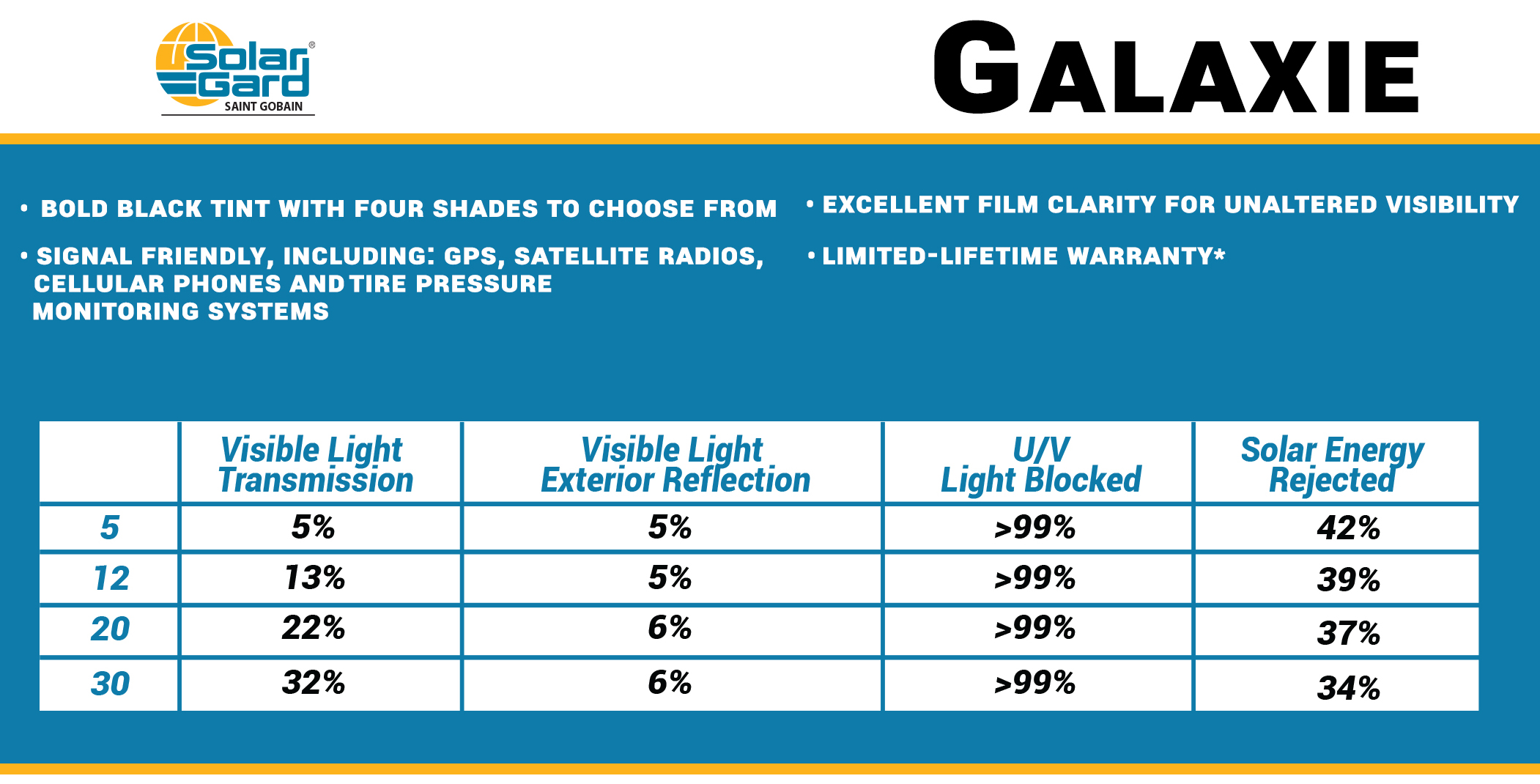 galaxie automotive window film